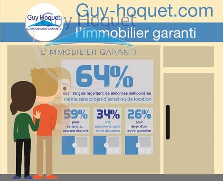 [Etude Guy Hoquet ] Les Français et les annonces immobilières