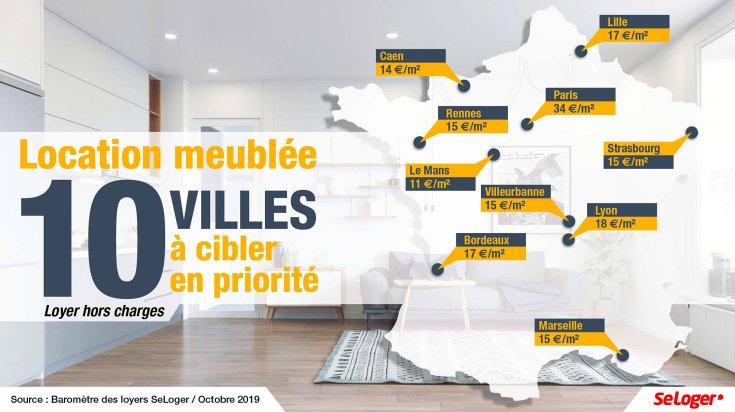 Lyon : 1 des 10 villes où faire un investissement locatif meublé est rentable et sûr !