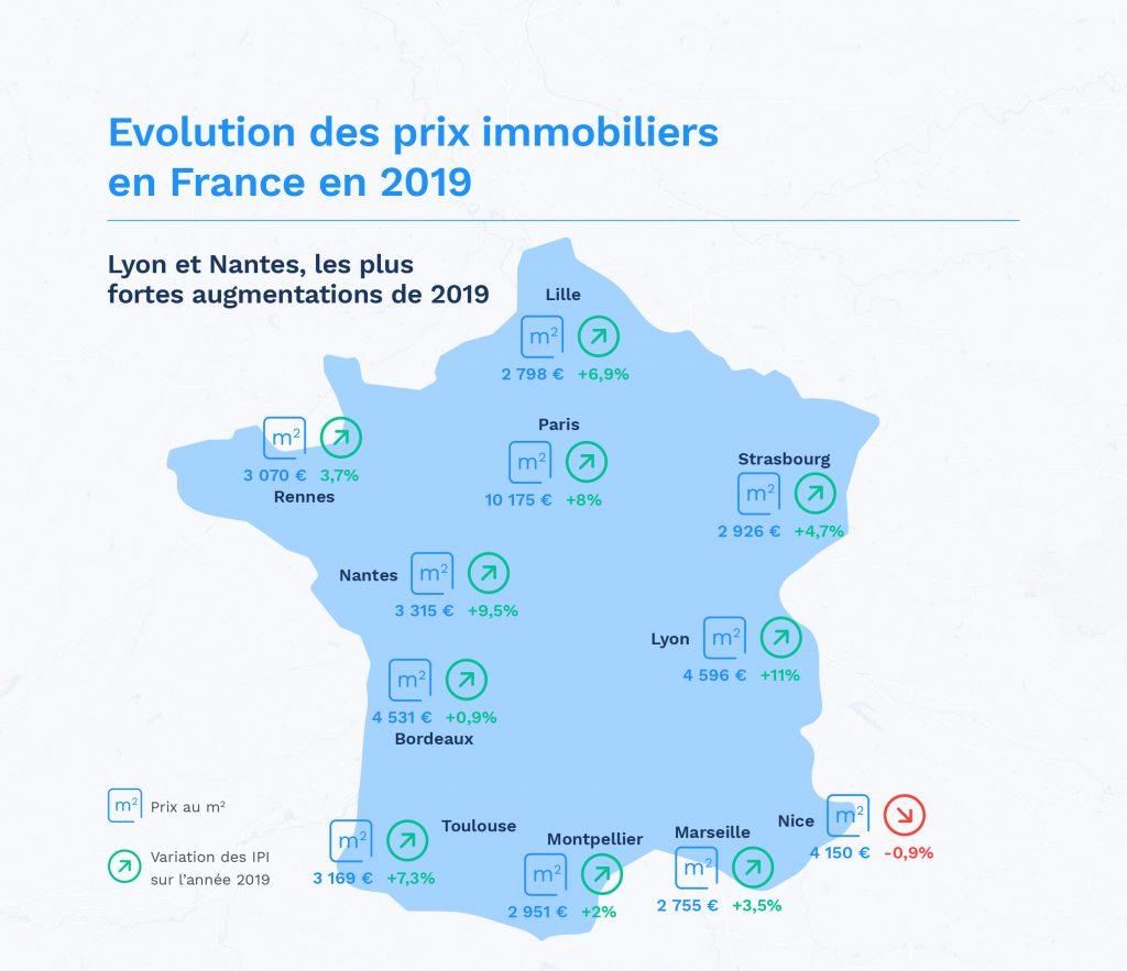 Baromètre : les prévisions de Meilleurs Agents sur les prix immobiliers pour 2020