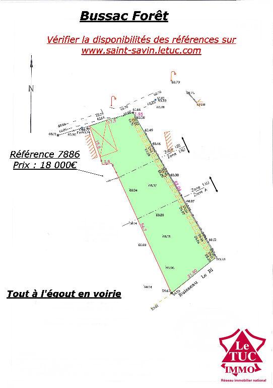 vente terrain BUSSAC FORET BUSSAC FORET 17210